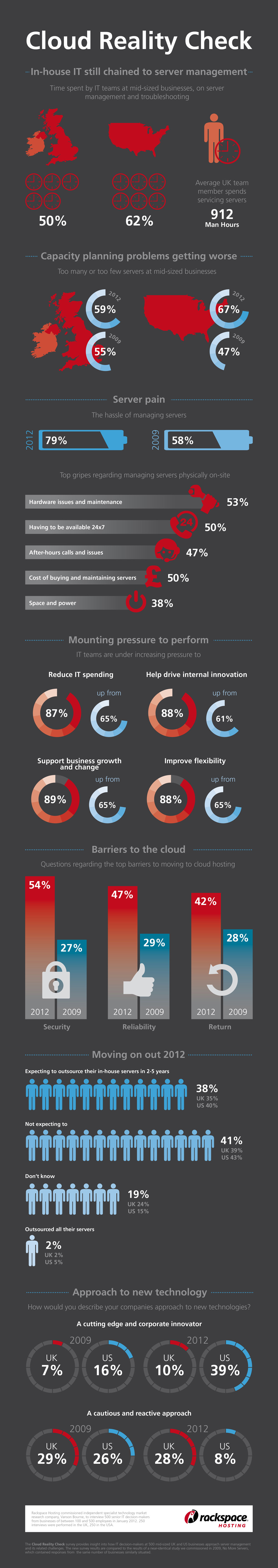 Rackspace-Cloud-Reality-Check-v4.jpg