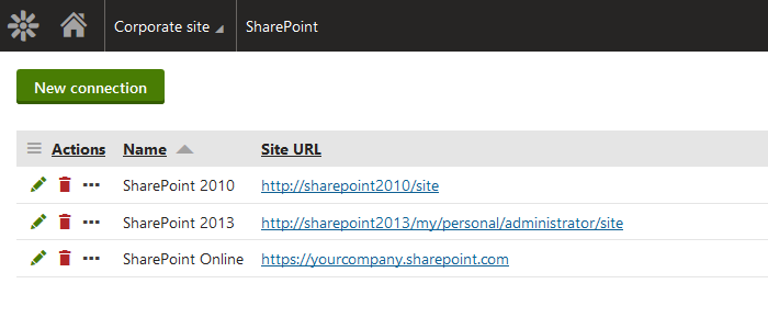 SharePoint Connections