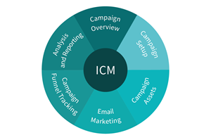 ICM-Centered.png