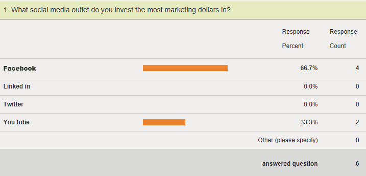 marketing-poll-2.png