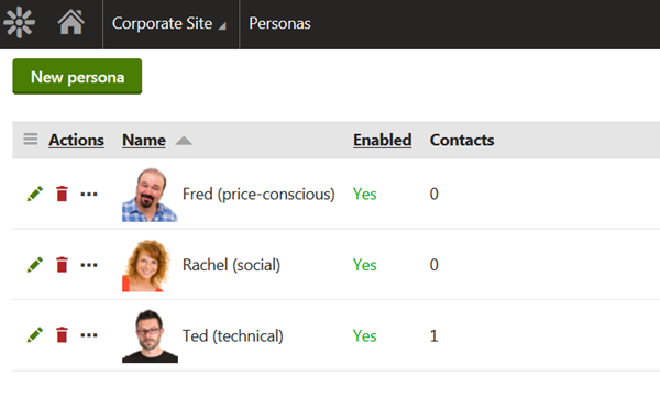 Personas creating in Kentico .NET CMS