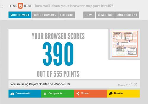 Edge HTML 5 Test Results