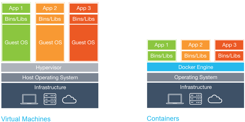 Running Kentico in a Docker container