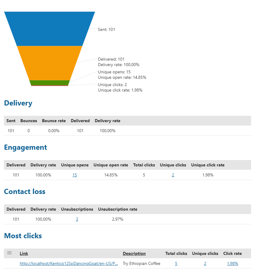 ems-email-funnel.png
