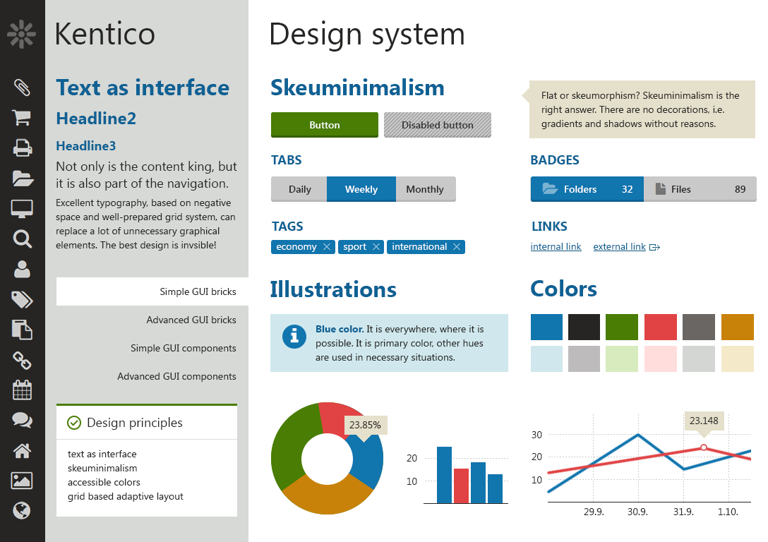 Design System And Evaluation Process Of New Ui In Kentico 8