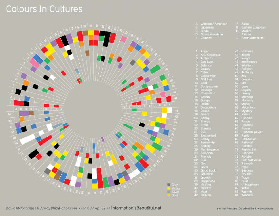 Colours-in-cultures.png